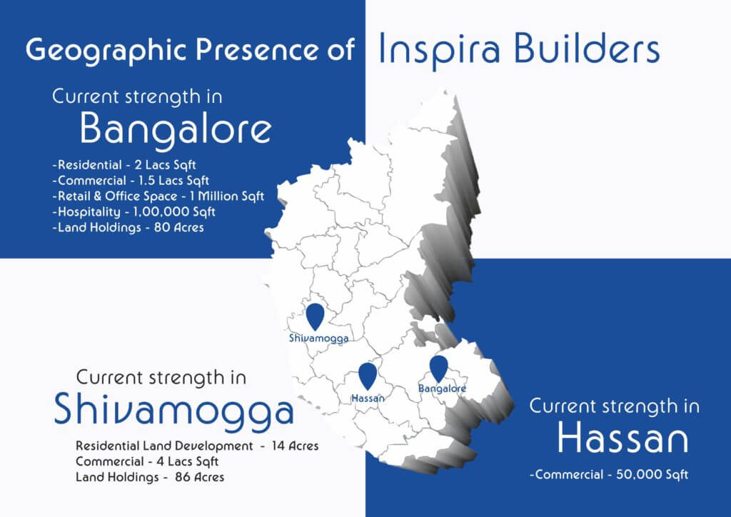 About us - Inspira builders | leading real estate company